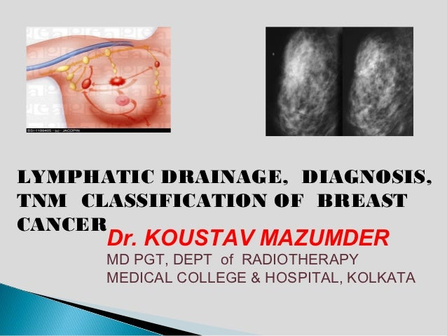 LYMPHATIC DRAINAGE, DIAGNOSIS,TNM CLASSIFICATION OF BREASTCANCER      Dr. KOUSTAV MAZUMDER      MD PGT, DEPT of RADIOTHERA...