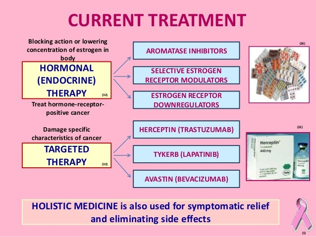 Interesting. hormone treatments for breast cancer are mistaken