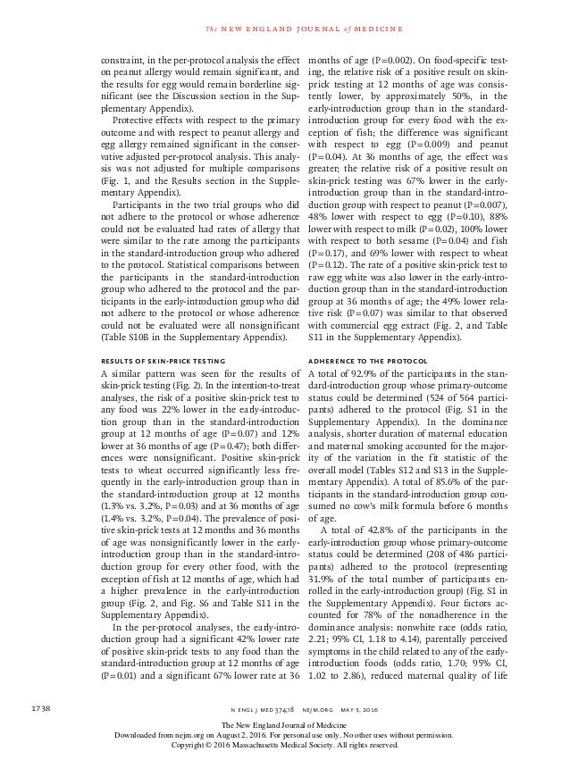 n engl j med 374;18nejm.org May 5, 20161738 The new engl and jour nal of medicine constraint, in the per-protocol analys...