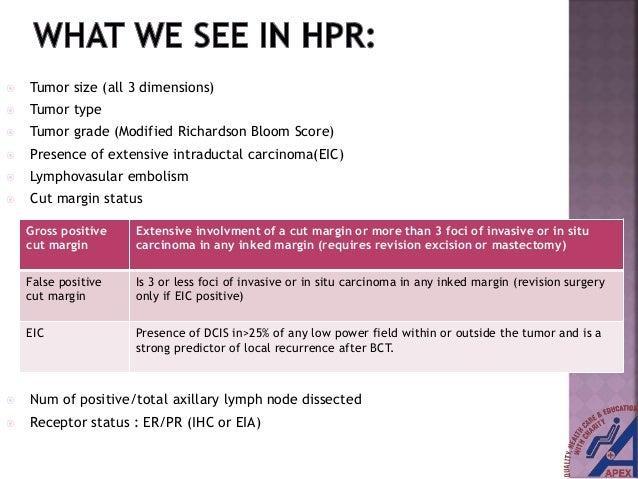 PROGNOSTIC AND PREDICTIVE FACTORS FOR METASTATIC CARCINOMA BREAST Slide 2