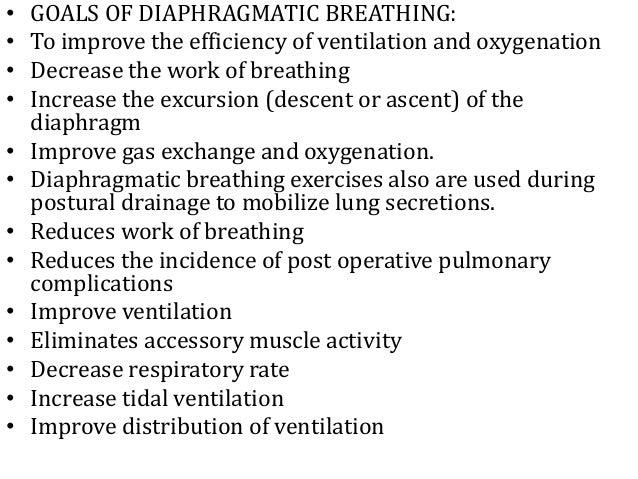 Breathing Exercises Diaphragmatic Breathing Exercises