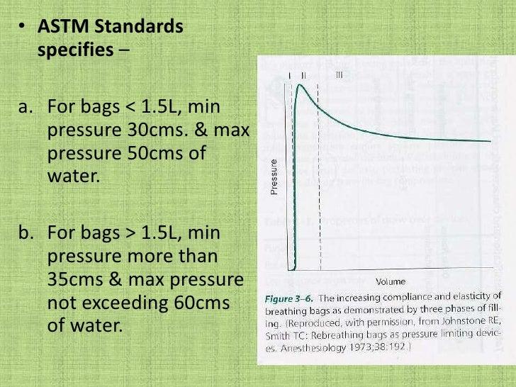 Kuhn`s bag.</li></li></ul><li>A normal size adult bag holds a volume exceeding the patients inspiratory capacity.<br />Fun...