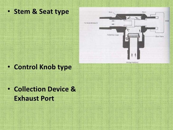 Adjustable Pressure Limiting Valve (APL Valve)<br />Also called as expiratory valve, pressure relief valve, pop off valve...