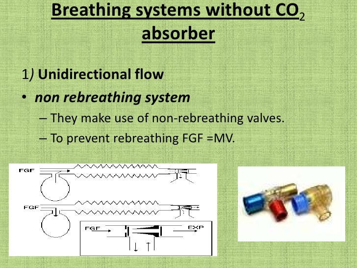 e) Convenience during use.<br />f) Efficiency during spontaneous as well as controlled ventilation (efficiency is determin...