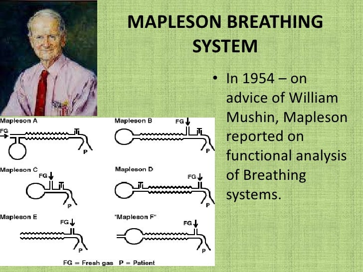 Breathing systems without CO2 absorber<br />1) Unidirectional flow<br />non rebreathing system<br />They make use of non-r...