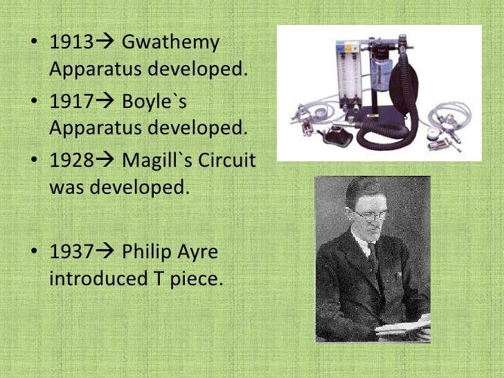 1913 Gwathemy Apparatus developed.<br />1917 Boyle`s Apparatus developed.<br />1928 Magill`s Circuit was developed.<br ...