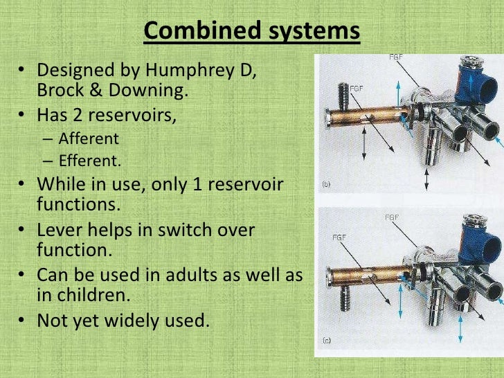 Advantages of Mapleson systems<br />the equipment is simple, inexpensive and rugged.<br />2) components can be easily disa...