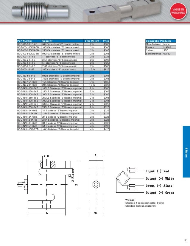 weigh tronix load cell wiring weigh image wiring brecknell load cell catalog 2015 on weigh tronix load cell wiring