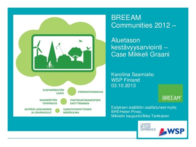 BREEAM Communities 2012 – Aluetason kestävyysarviointi – Case Mikkeli Graani Karoliina Saarniaho WSP Finland 03.10.2013  E...