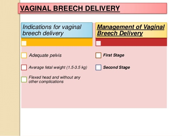 Breech presentation presentation or prolapse 28 vaginal breech ccuart Choice Image
