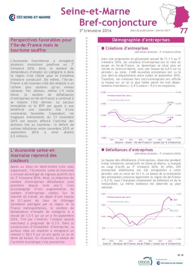 Seine-et-Marne Bref-conjoncture 3e trimestre 2016 Date de publication : février 2017 / 77 Perspectives favorables pour l'I...
