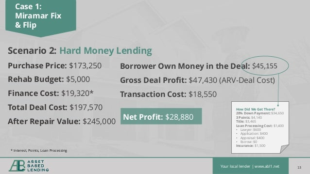 California owner occupied hard money loan image 3