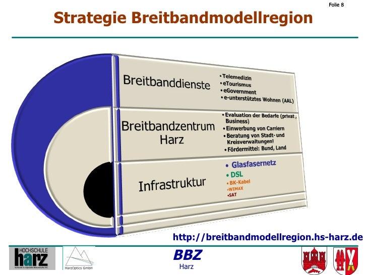 Folie 8   Strategie Breitbandmodellregion                   http://breitbandmodellregion.hs-harz.de                BBZ    ...