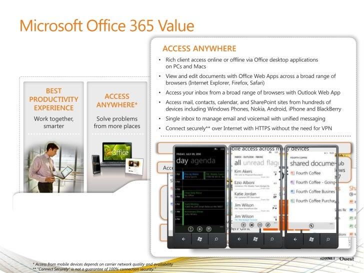 GRATUIT WORKSPACE TÉLÉCHARGER SHAREPOINT 2010