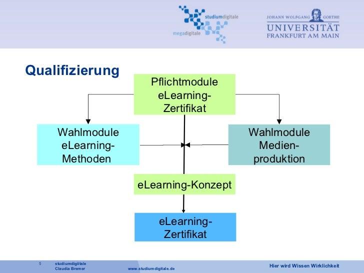 Qualifizierung Wahlmodule eLearning-Methoden  Wahlmodule Medien- produktion eLearning-Zertifikat eLearning-Konzept Pflicht...
