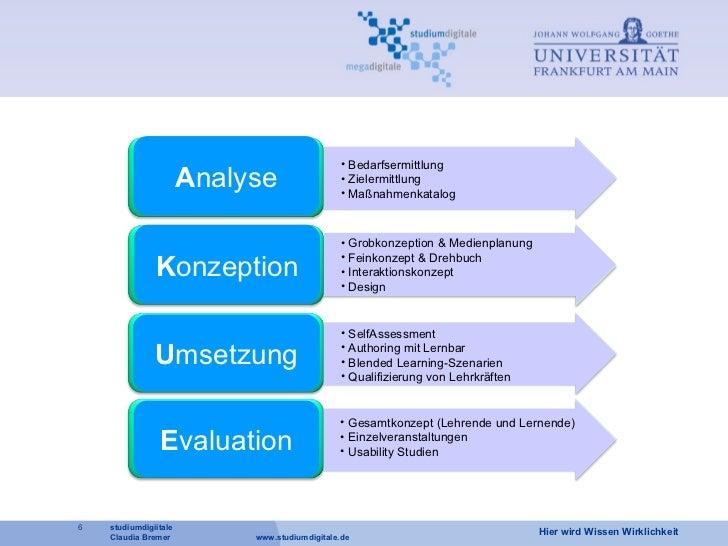 K onzeption A nalyse U msetzung E valuation <ul><li>Grobkonzeption & Medienplanung </li></ul><ul><li>Feinkonzept & Drehbuc...