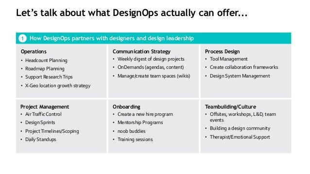 Let's talk about what DesignOps actually can offer... How DesignOps partners with designers and design leadership1 Operati...