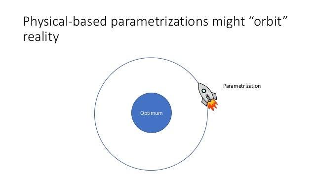 "Optimum Parametrization Physical-based parametrizations might ""orbit"" reality"