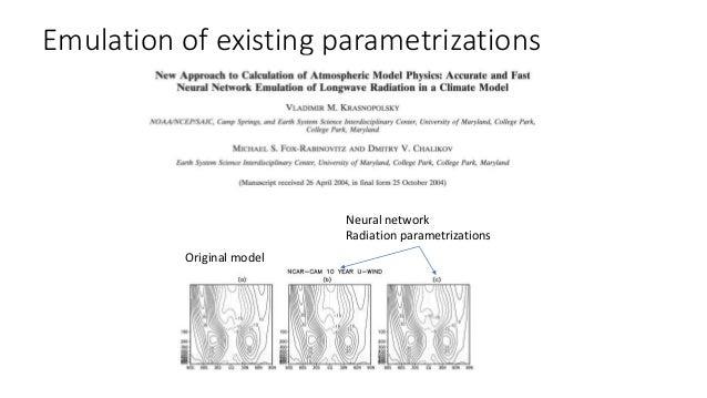 Emulation of existing parametrizations Original model Neural network Radiation parametrizations