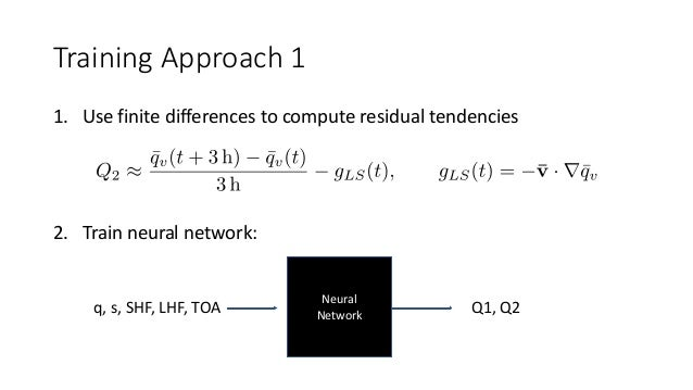 The diagnostic performance is good! Neural Network Q1 (finite diff.) 𝑅2 ≈ .50