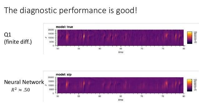 What about prognostic performance? Single column dynamics
