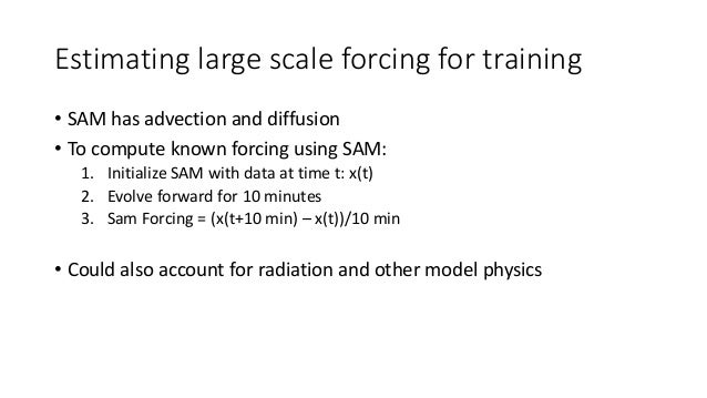 10 Day simulation with NN + SAM at 160 km