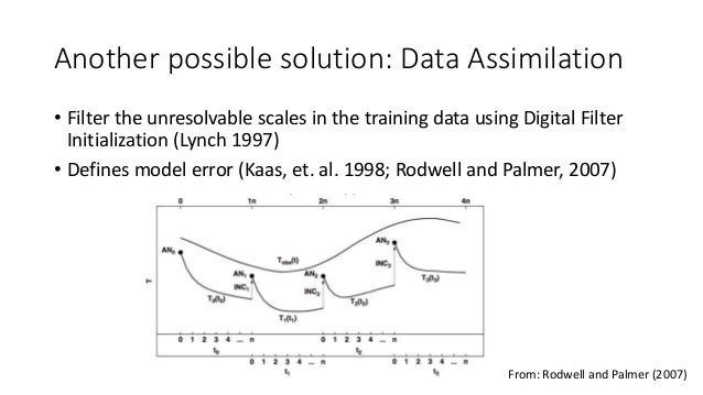 Potential algorithm: Assimilate Data Train neural network Trained neural network + coarse resolution model Analyzed initia...