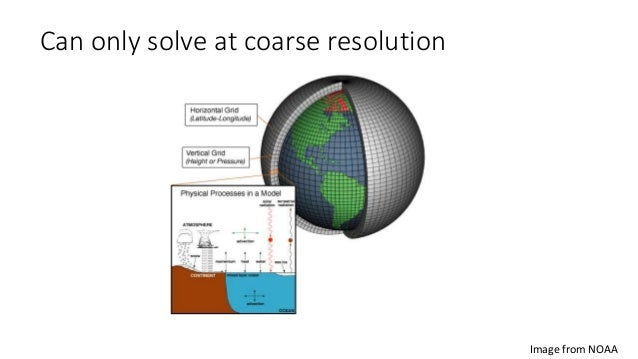 Can only solve at coarse resolution Image from NOAA