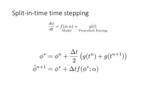 The primitive equations Total Derivative Momentum conservation (zonal) Momentum conservation (meridional) Hydrostatic Bala...