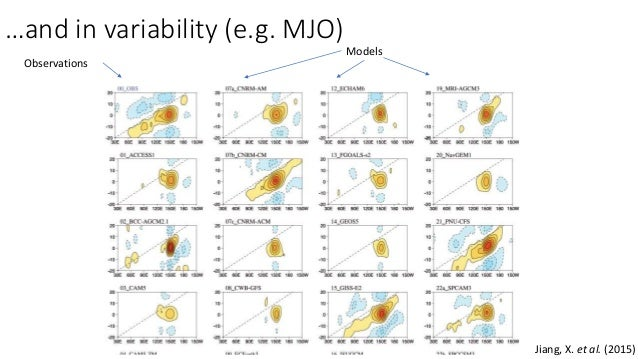 …and in variability (e.g. MJO) Observations Models Jiang, X. et al. (2015)