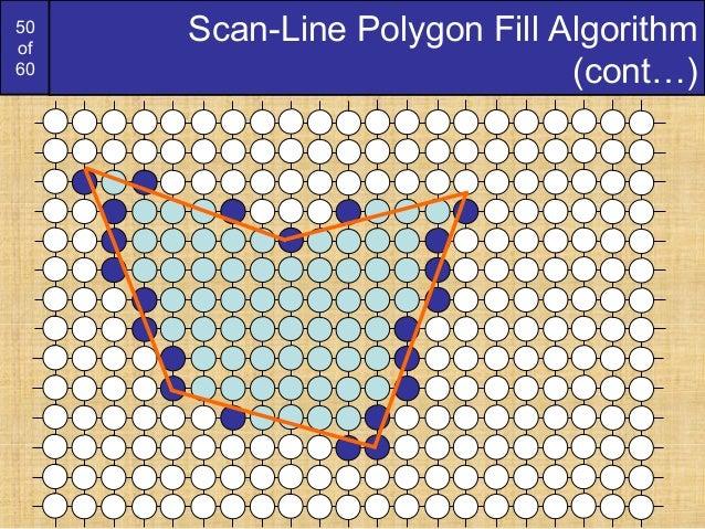 Advantages Of Bresenham Line Drawing Algorithm Over Dda : Bresenham circles and polygons derication