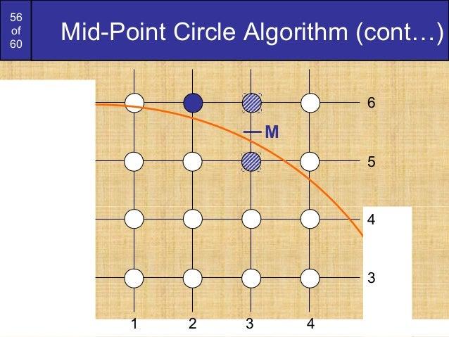 Disadvantages Of Bresenham S Line Drawing Algorithm Over Dda : Bresenham circles and polygons derication