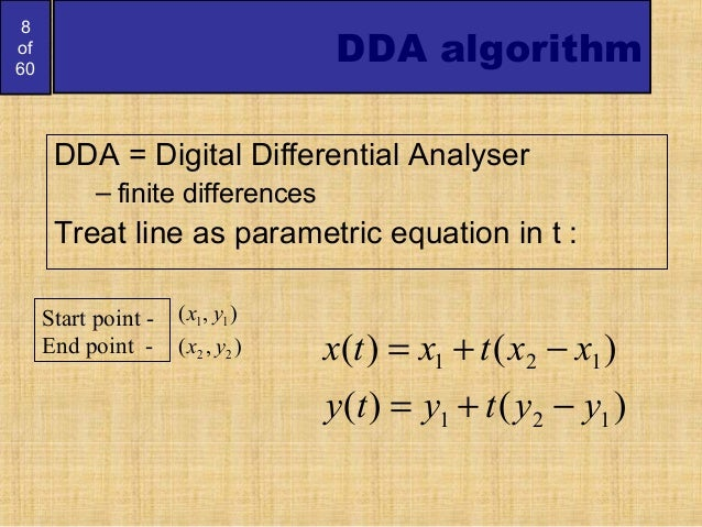 Digital Differential Analyzer Line Drawing Algorithm In Java : Bresenham circles and polygons derication