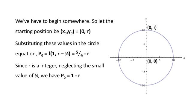 Line Drawing Midpoint Algorithm : Bressenham s midpoint circle drawing algorithm
