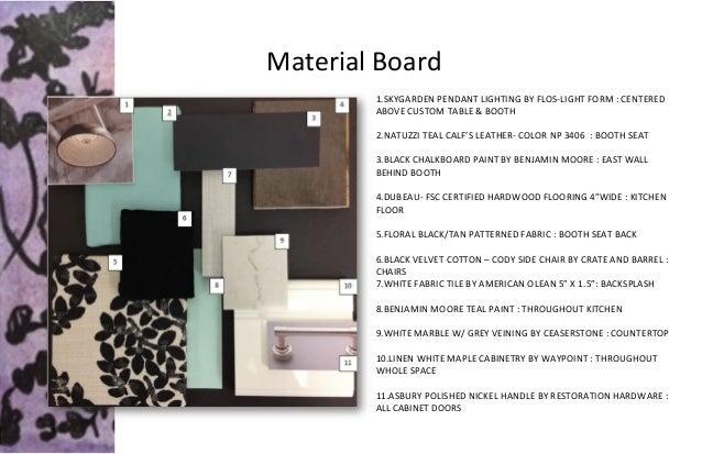 Bretton Toop Interior Design Portfolio 2014