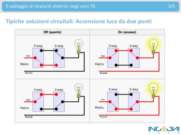 Schema Elettrico Per 3 Punti Luce : Breve corso informativo sulla domotica