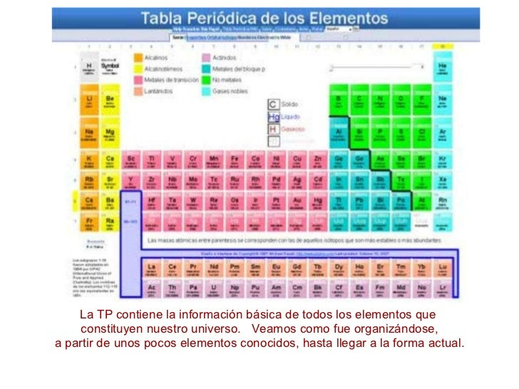 historia de la tabla periodica moderna resumen thank you for visiting flavorsomefo nowadays were excited to declare that we have discovered an incredibly - Tabla Periodica Moderna Resumen