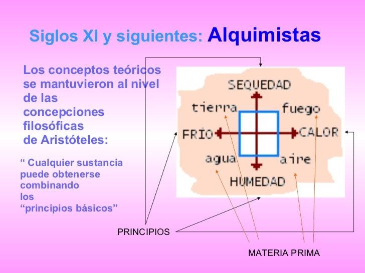 Breve historia de la tabla peridica a l q u i m i a 5 siglos xi y siguientes alquimistas los conceptos urtaz Choice Image