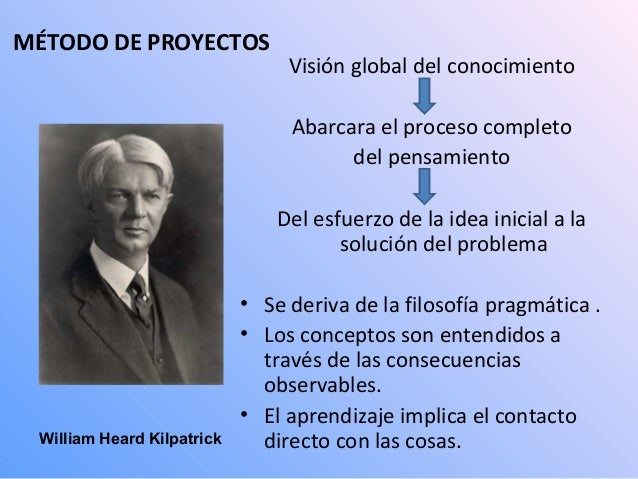 Breve presentación métodos de proyectos Slide 3