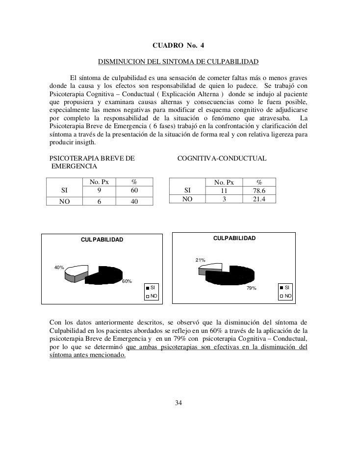 CUADRO No. 4                 DISMINUCION DEL SINTOMA DE CULPABILIDAD       El síntoma de culpabilidad es una sensación de ...