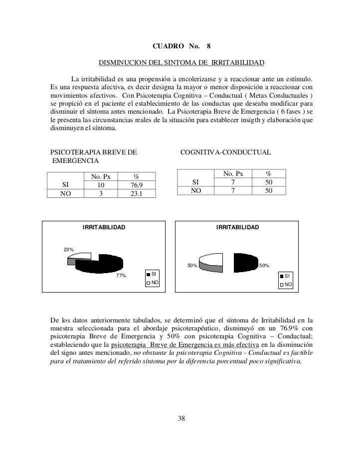 CUADRO No.          8                 DISMINUCION DEL SINTOMA DE IRRITABILIDAD        La irritabilidad es una propensión a...