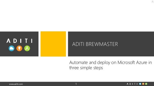 www.aditi.com 1 Automate and deploy on Microsoft Azure in three simple steps