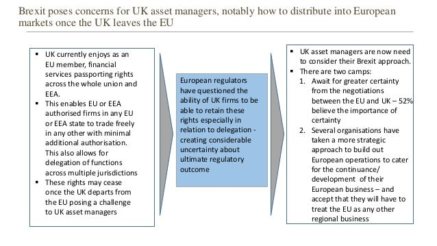 Brexit and asset managers pdf pdf
