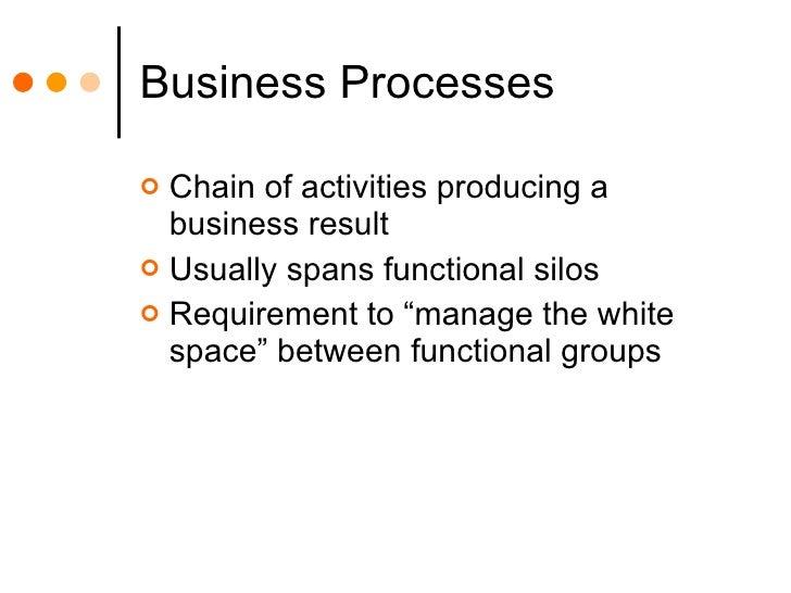 Business Rules Forum Webinar Slide 3