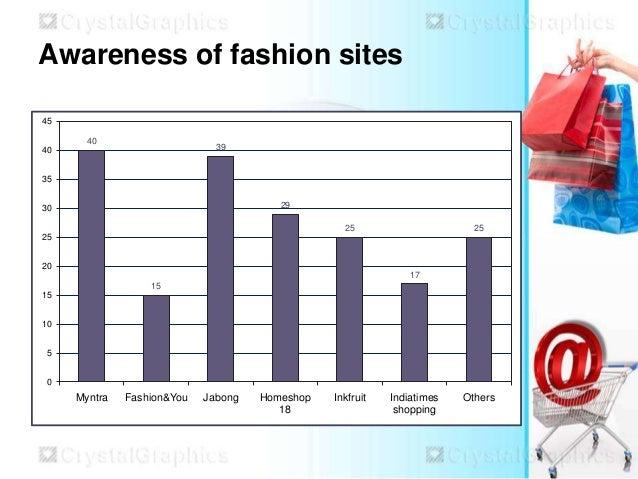 Inkfruit online shopping