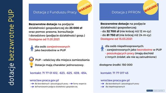 specjalne W ARUNKI specjalne W ARUNKI Bezzwrotne dotacje na podjęcie działalności gospodarczej: - do 32 700 zł (nie krócej...