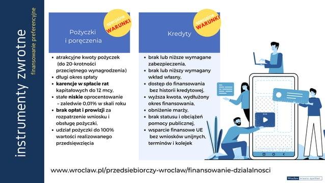 instrumenty zwrotne www.wroclaw.pl/przedsiebiorczy-wroclaw/finansowanie-dzialalnosci Kredyty Pożyczki i poręczenia specjal...