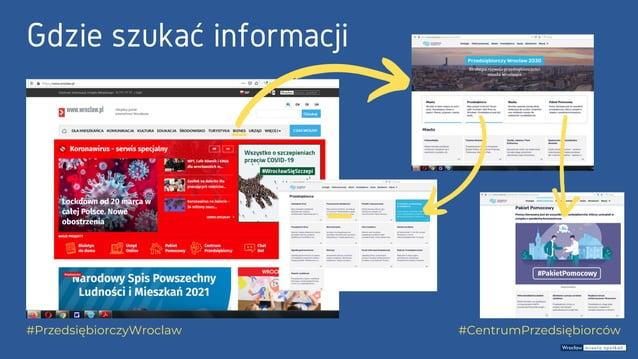 Gdzie szukać informacji #PrzedsiębiorczyWroclaw #CentrumPrzedsiębiorców
