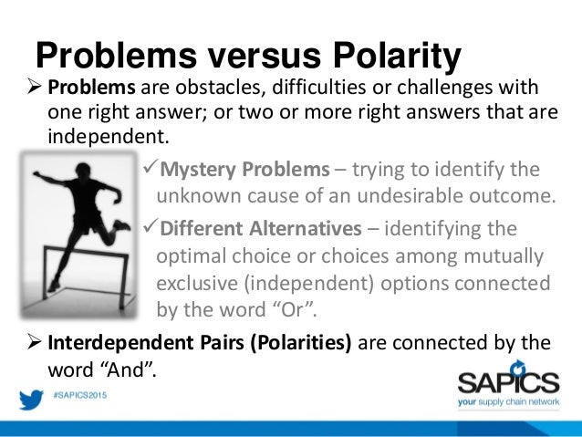 polarity management an issue that requires Polarity management  the trick isn't solving a polarity (that's problem-speak  sneaking back in) the trick is recognizing the polarity for  we need to focus on.