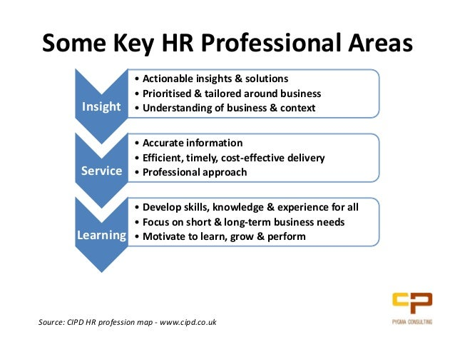 hr profession map professional areas em For anyone studying human resources and getting a human resources mba, there are many areas to choose the human resources professional is working for an.